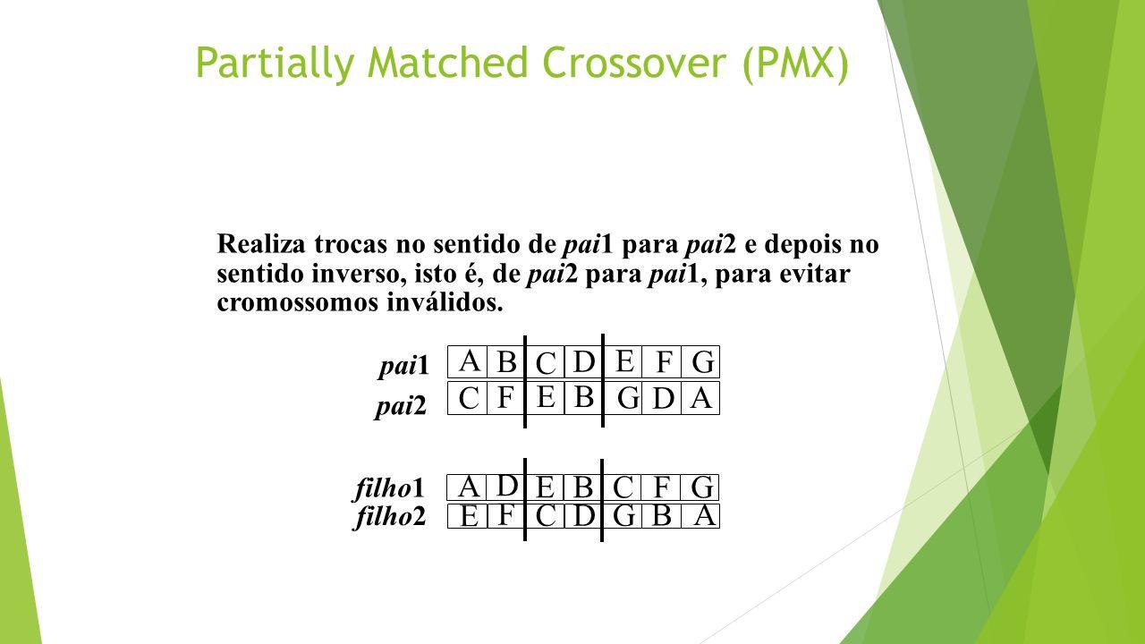 Partially Matched Crossover (PMX) Realiza trocas no sentido de pai1 para pai2 e depois no sentido inverso, isto é, de pai2 para pai1, para evitar crom