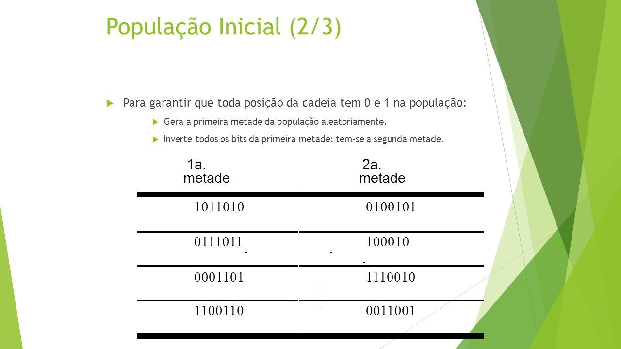 População Inicial (2/3) Para garantir que toda posição da cadeia tem 0 e 1 na população: Gera a primeira metade da população aleatoriamente. Inverte t