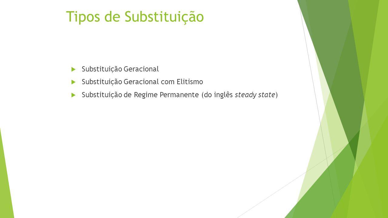Tipos de Substituição Substituição Geracional Substituição Geracional com Elitismo Substituição de Regime Permanente (do inglês steady state)