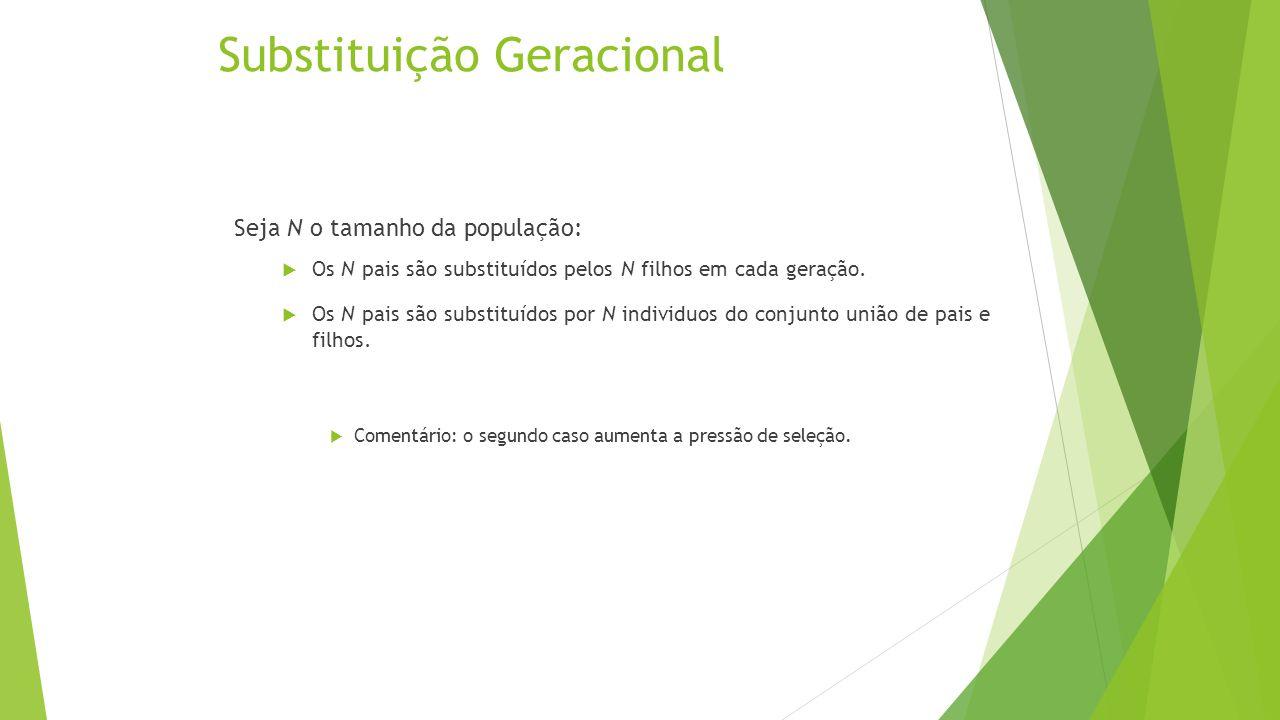 Substituição Geracional Seja N o tamanho da população: Os N pais são substituídos pelos N filhos em cada geração. Os N pais são substituídos por N ind
