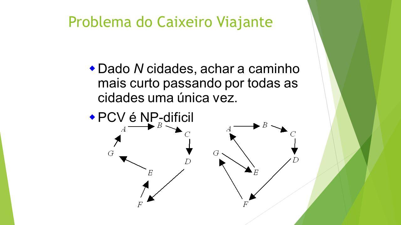 Representação do PCV As cidades são representadas diretamente no cromossomo.