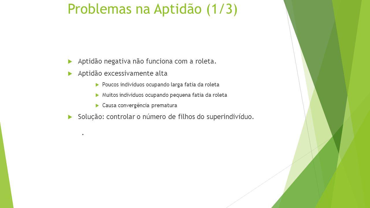 Problemas na Aptidão (1/3) Aptidão negativa não funciona com a roleta. Aptidão excessivamente alta Poucos individuos ocupando larga fatia da roleta Mu