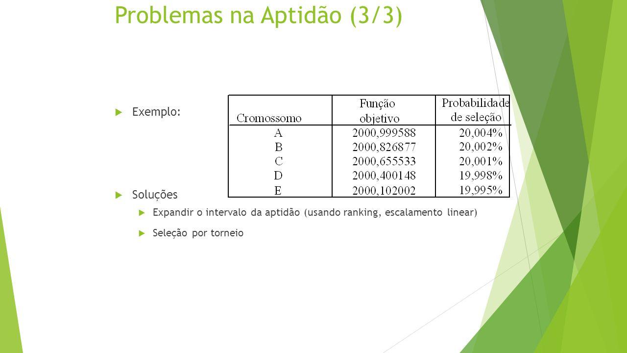 Problemas na Aptidão (3/3) Exemplo: Soluções Expandir o intervalo da aptidão (usando ranking, escalamento linear) Seleção por torneio