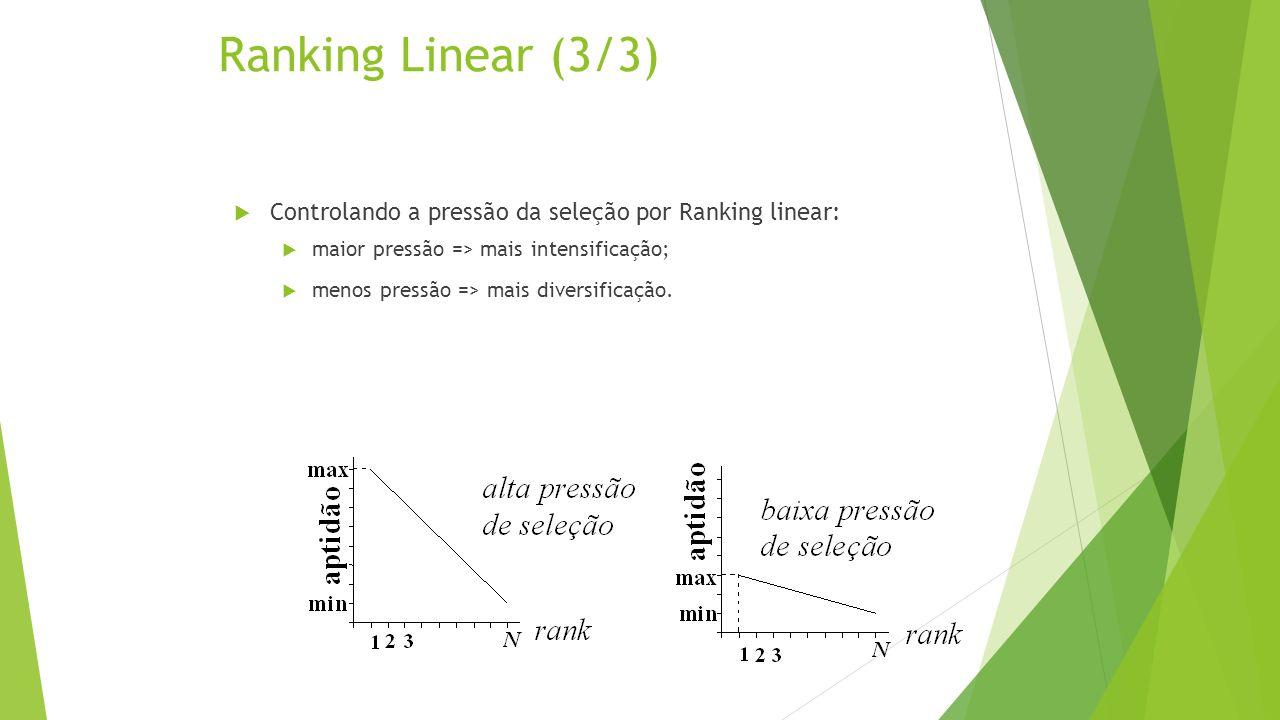 Ranking Linear (3/3) Controlando a pressão da seleção por Ranking linear: maior pressão => mais intensificação; menos pressão => mais diversificação.