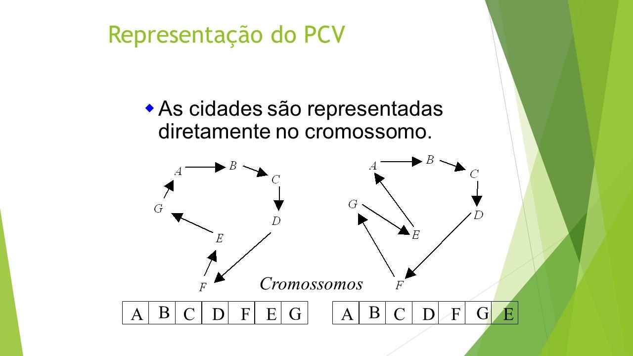 Representação do PCV As cidades são representadas diretamente no cromossomo. Cromossomos ACDF G E B ACDF G E B