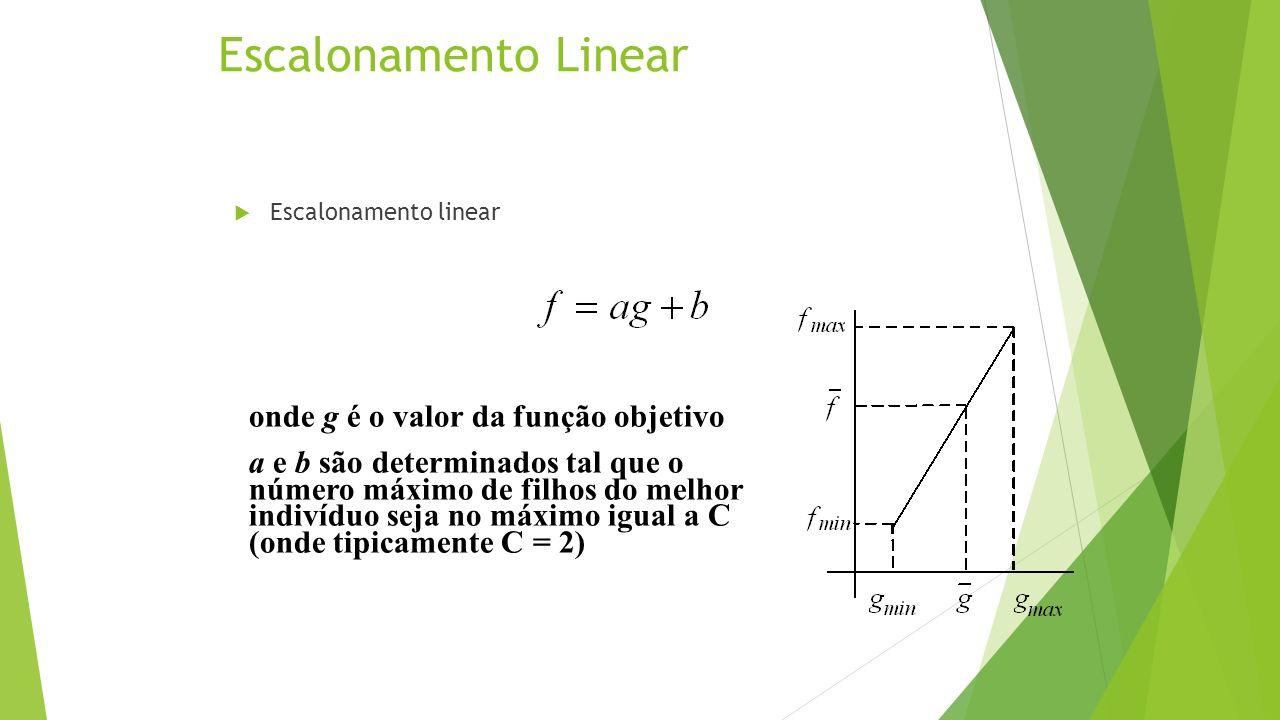 Escalonamento Linear Escalonamento linear onde g é o valor da função objetivo a e b são determinados tal que o número máximo de filhos do melhor indiv