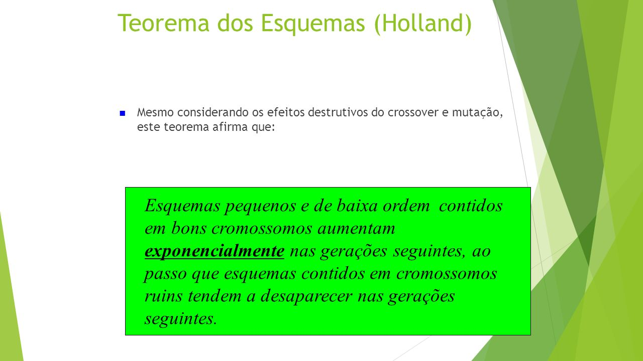 Teorema dos Esquemas (Holland) Mesmo considerando os efeitos destrutivos do crossover e mutação, este teorema afirma que: Esquemas pequenos e de baixa