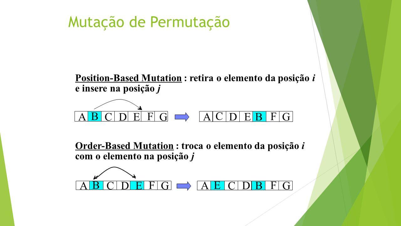 Mutação de Permutação Position-Based Mutation : retira o elemento da posição i e insere na posição j Order-Based Mutation : troca o elemento da posiçã
