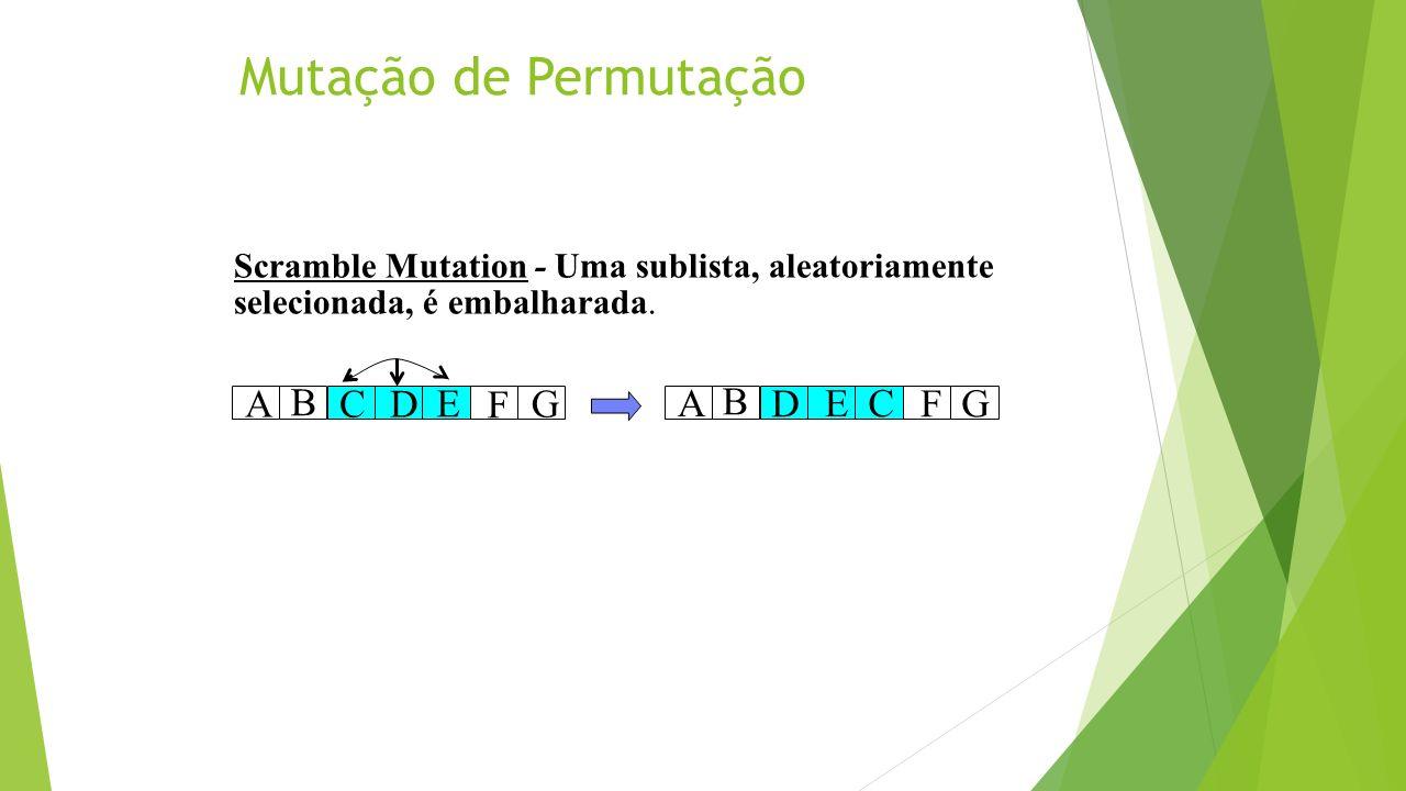 Mutação de Permutação Scramble Mutation - Uma sublista, aleatoriamente selecionada, é embalharada. A F G B E A FG B C CD D E
