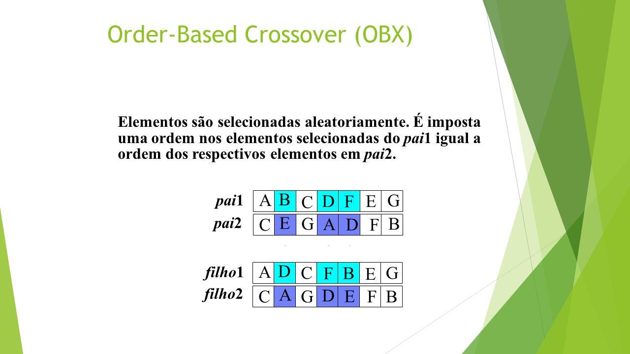 Order-Based Crossover (OBX) AEG B FCDCFB E DGAAEG D BCFCFB A EGD pai1 pai2 filho1 filho2 *** Elementos são selecionadas aleatoriamente. É imposta uma