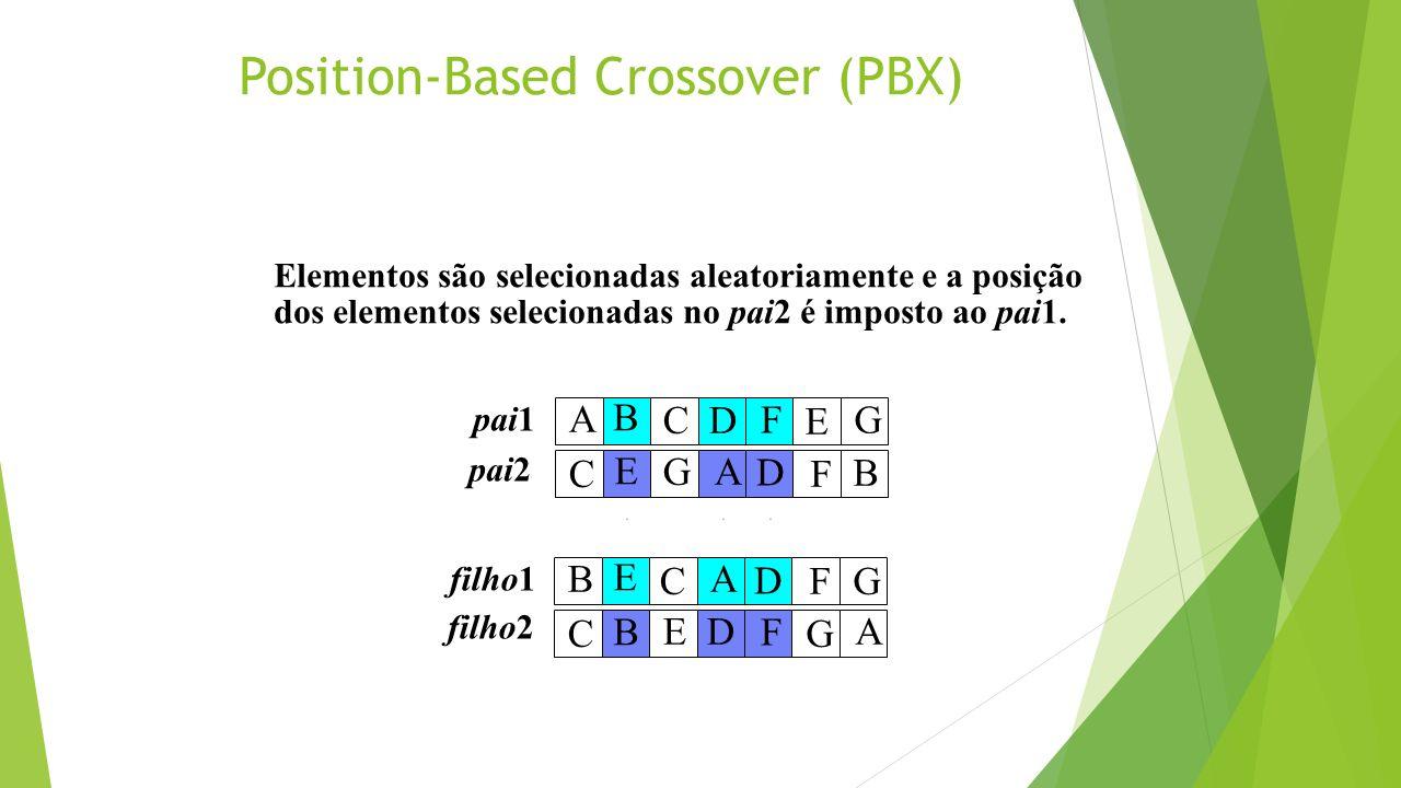 Position-Based Crossover (PBX) Elementos são selecionadas aleatoriamente e a posição dos elementos selecionadas no pai2 é imposto ao pai1. B A E G B F