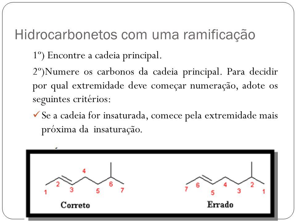 Hidrocarbonetos com uma ramificação 1º) Encontre a cadeia principal. 2º)Numere os carbonos da cadeia principal. Para decidir por qual extremidade deve