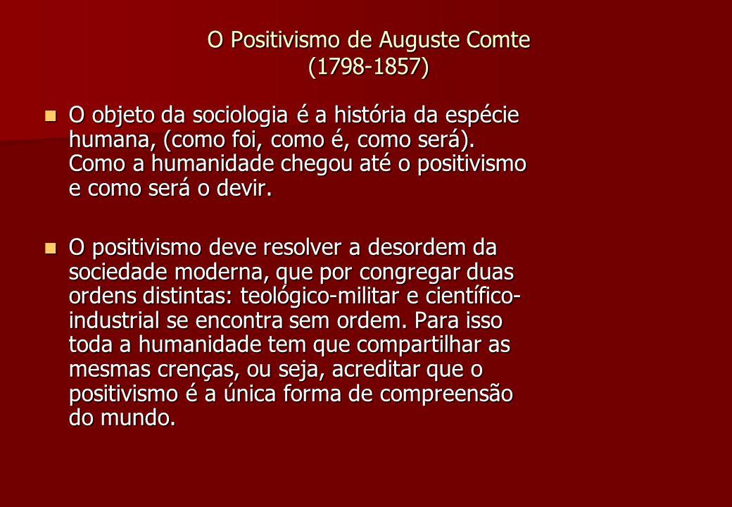 O Positivismo de Auguste Comte (1798-1857) O objeto da sociologia é a história da espécie humana, (como foi, como é, como será). Como a humanidade che