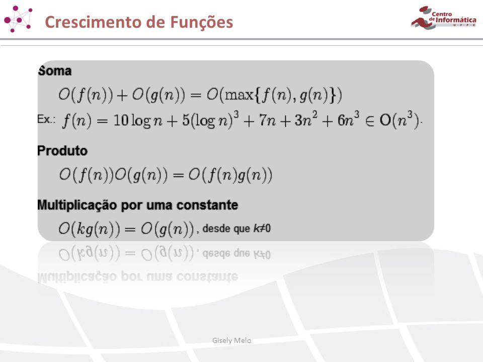 Crescimento de Funções Retire todas as Constantes: f(x): 3x 2 + 9 f(x): x 2 O(x 2 ) Retire todas as Constantes: f(x): 3x 2 + 9 f(x): x 2 O(x 2 ) Fica sendo o big-O aquele que possuir maior expoente.