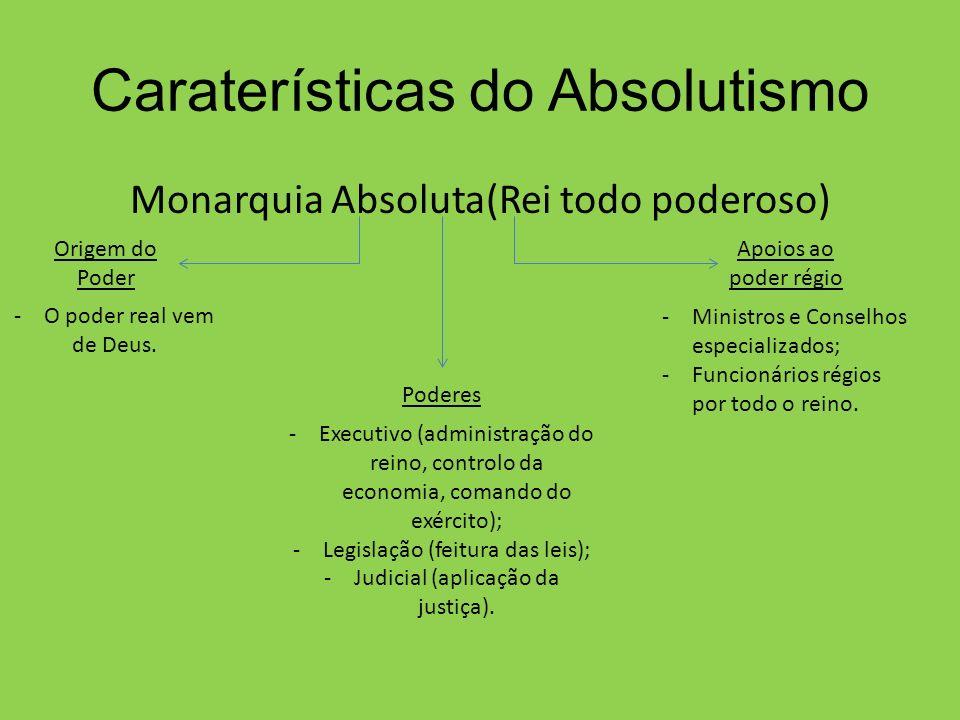 Caraterísticas do Absolutismo Monarquia Absoluta(Rei todo poderoso) Origem do Poder -O poder real vem de Deus. Poderes -Executivo (administração do re