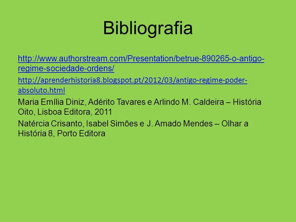Bibliografia http://www.authorstream.com/Presentation/betrue-890265-o-antigo- regime-sociedade-ordens/ http://aprenderhistoria8.blogspot.pt/2012/03/antigo-regime-poder- absoluto.html Maria Emília Diniz, Adérito Tavares e Arlindo M.