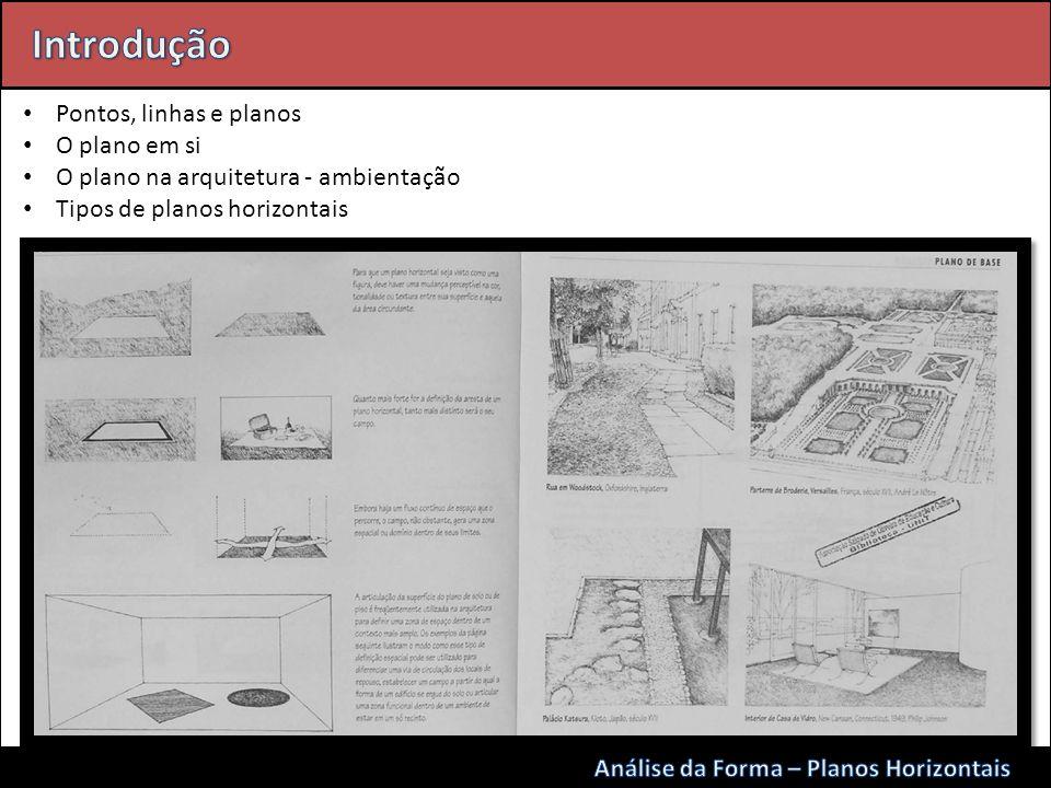 Fonte: Pontos, linhas e planos O plano em si O plano na arquitetura - ambientação Tipos de planos horizontais