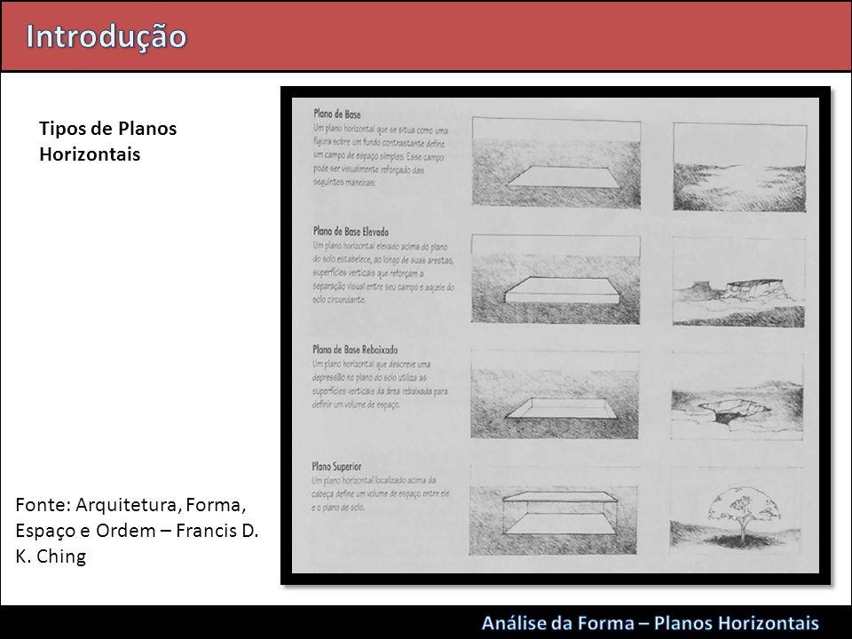 Fonte: Fonte: Arquitetura, Forma, Espaço e Ordem – Francis D. K. Ching Tipos de Planos Horizontais