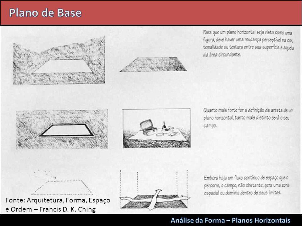 Fonte: Arquitetura, Forma, Espaço e Ordem – Francis D. K. Ching