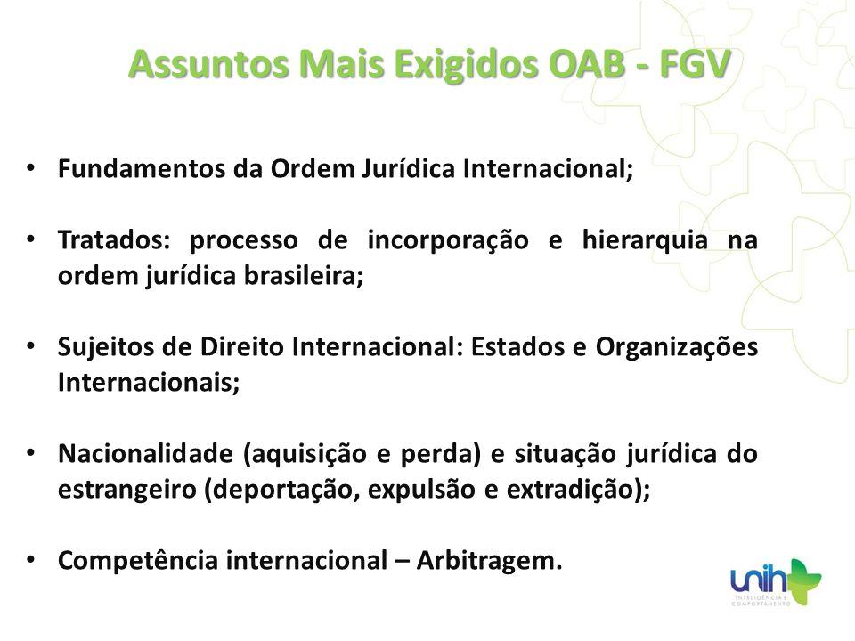 Fundamentos da Ordem Jurídica Internacional; Tratados: processo de incorporação e hierarquia na ordem jurídica brasileira; Sujeitos de Direito Interna