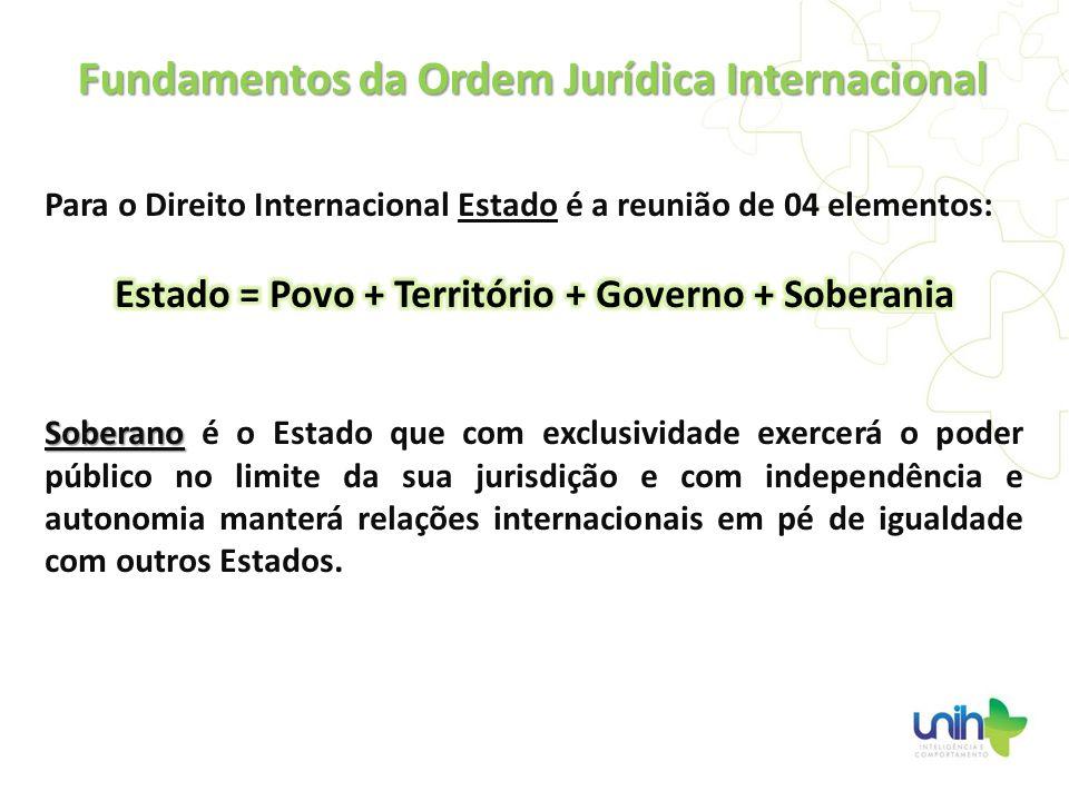 Ordem Interna Ordem Interna: O Estado por ser soberano exercerá com exclusividade o Poder Público, tendo monopólio do Poder no limite da sua jurisdição, centraliza o Poder no direito interno.