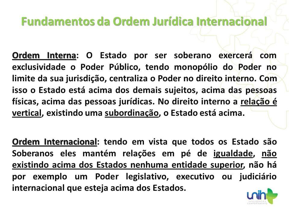 Ordem Interna Ordem Interna: O Estado por ser soberano exercerá com exclusividade o Poder Público, tendo monopólio do Poder no limite da sua jurisdiçã
