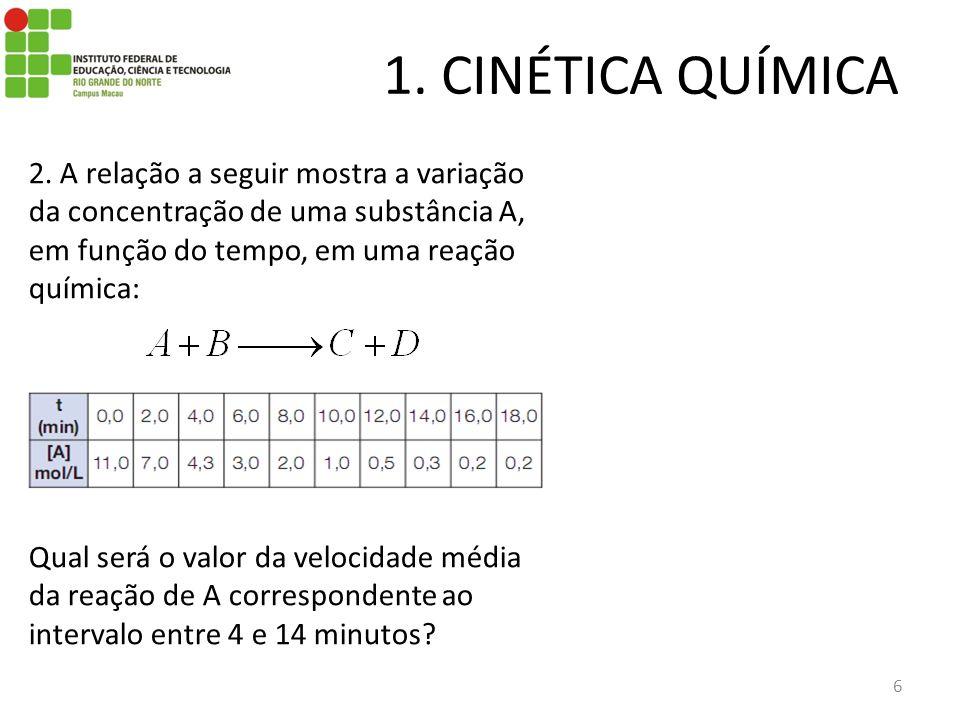 1. CINÉTICA QUÍMICA 6 2. A relação a seguir mostra a variação da concentração de uma substância A, em função do tempo, em uma reação química: Qual ser