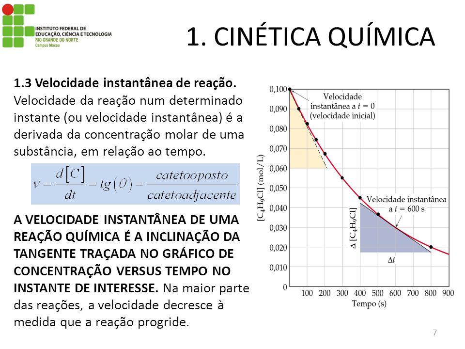 1. CINÉTICA QUÍMICA 7 1.3 Velocidade instantânea de reação. Velocidade da reação num determinado instante (ou velocidade instantânea) é a derivada da