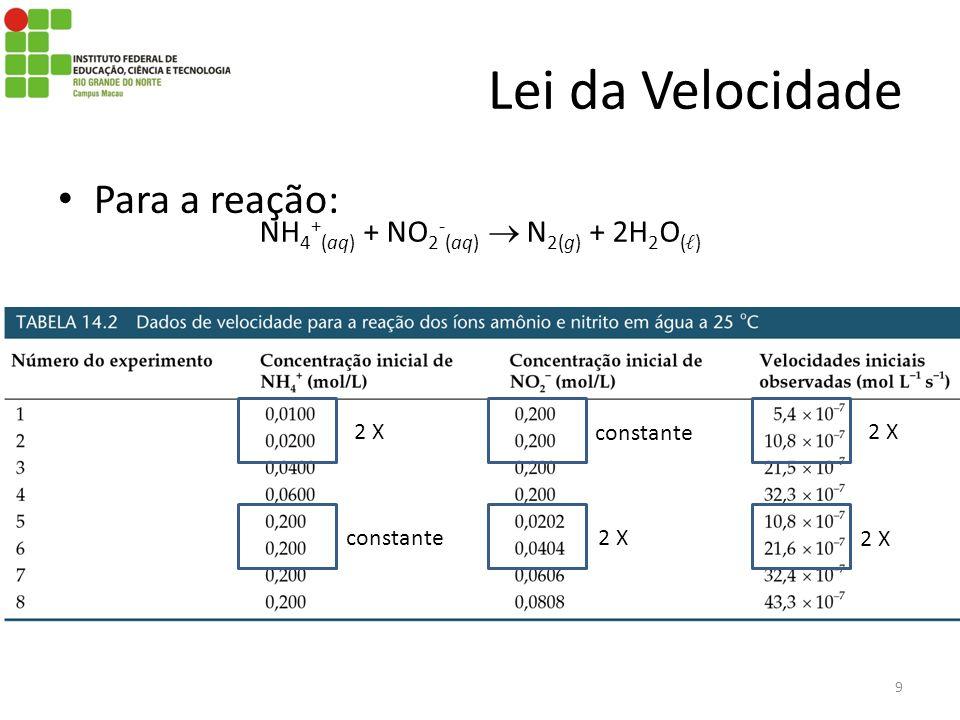 Para a reação: 9 Lei da Velocidade NH 4 + (aq) + NO 2 - (aq) N 2(g) + 2H 2 O ( ) 2 X constante 2 X constante 2 X