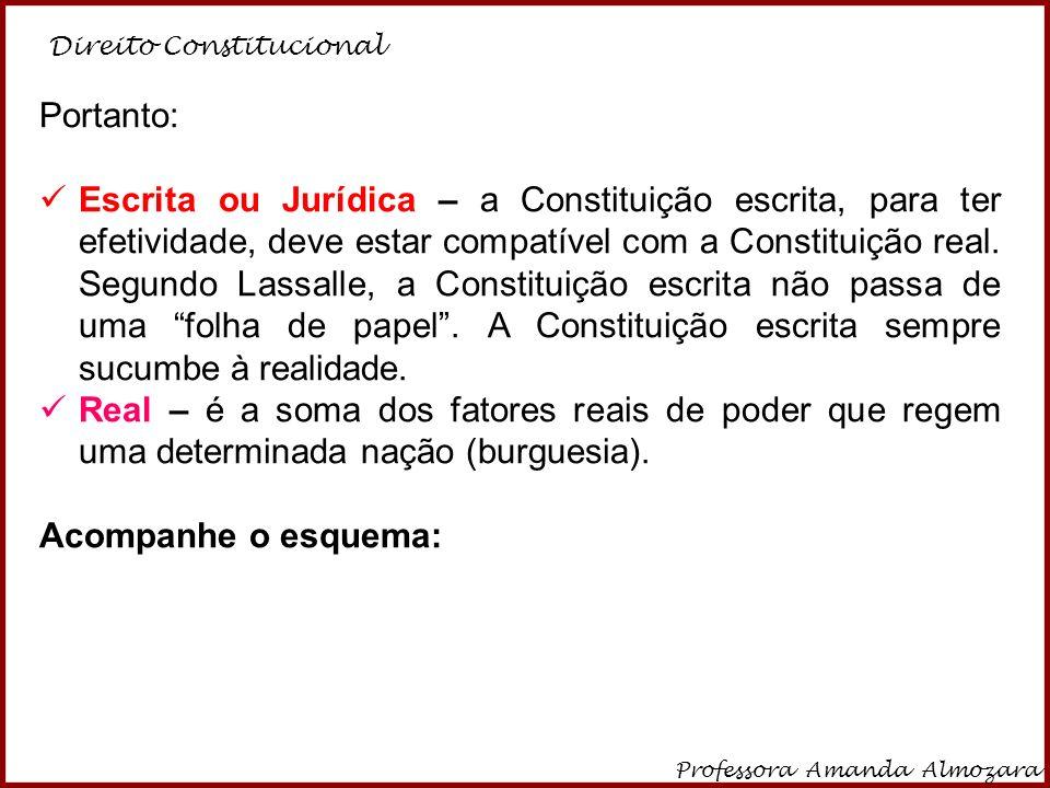 Direito Constitucional Professora Amanda Almozara 10 Portanto: Escrita ou Jurídica – a Constituição escrita, para ter efetividade, deve estar compatív