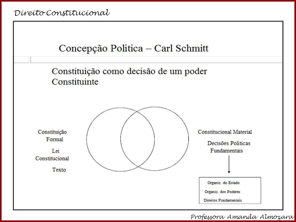 Direito Constitucional Professora Amanda Almozara 14