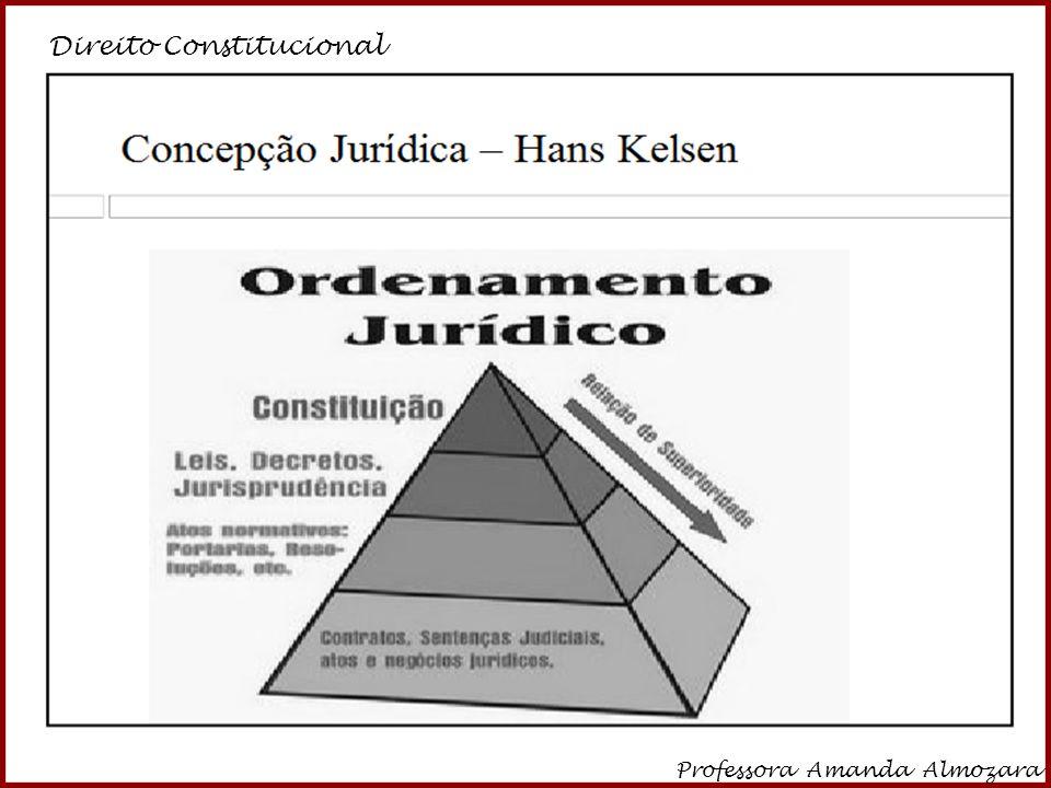 Direito Constitucional Professora Amanda Almozara 23