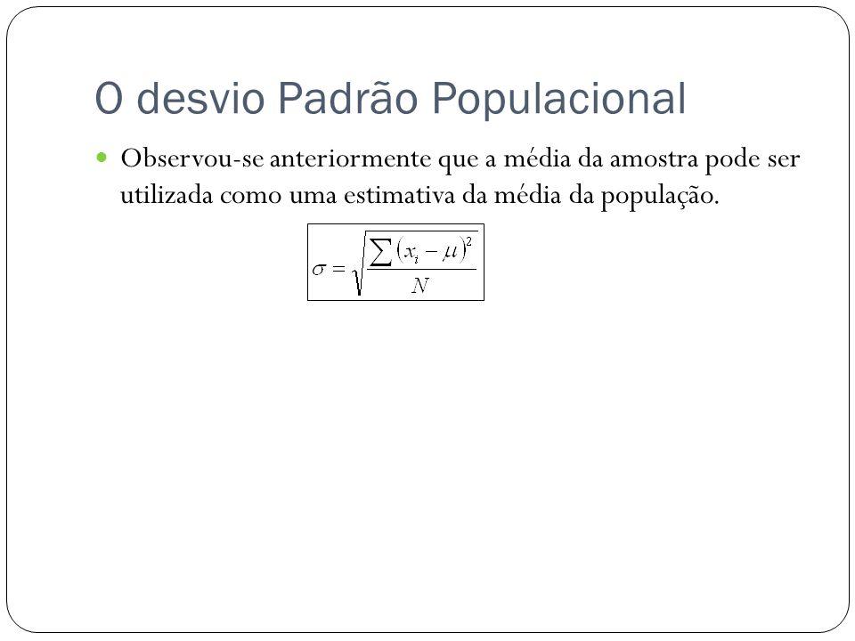 O desvio Padrão Populacional Observou-se anteriormente que a média da amostra pode ser utilizada como uma estimativa da média da população.