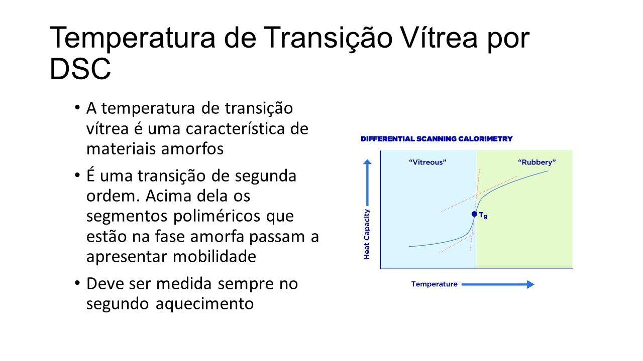 Temperatura de Transição Vítrea por DSC A temperatura de transição vítrea é uma característica de materiais amorfos É uma transição de segunda ordem.
