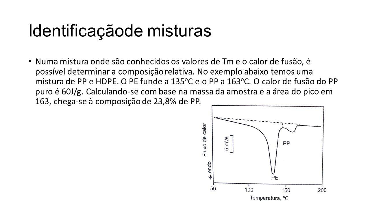Identificaçãode misturas Numa mistura onde são conhecidos os valores de Tm e o calor de fusão, é possível determinar a composição relativa. No exemplo