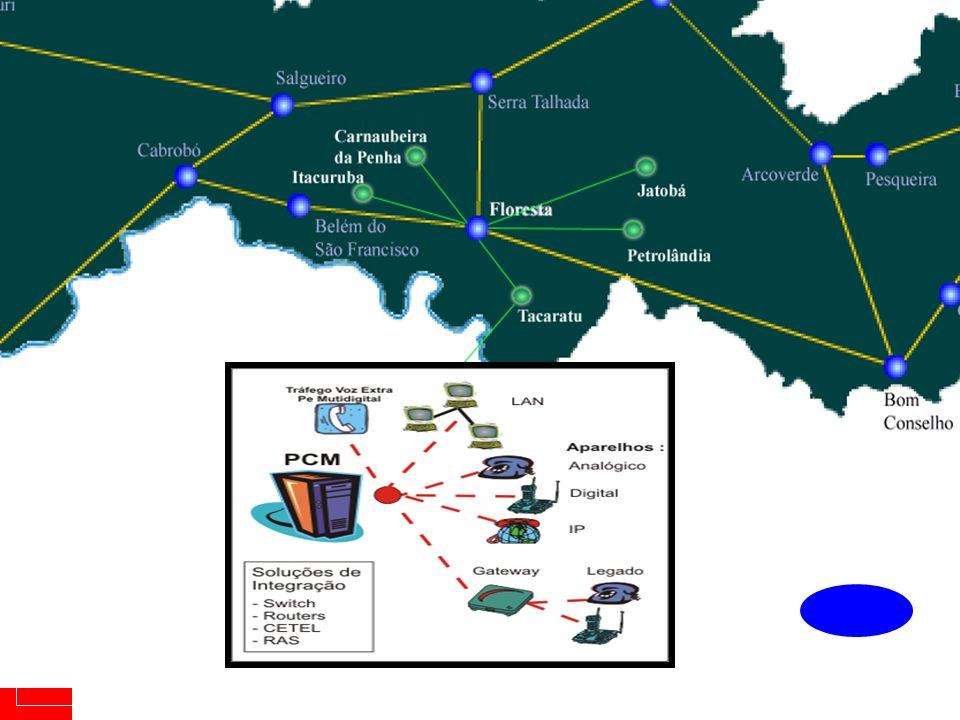 ABRANGÊNCIA GOVERNO DO ESTADO DE PERNAMBUCO SARE Projeto PE-MULTIDIGITAL 9