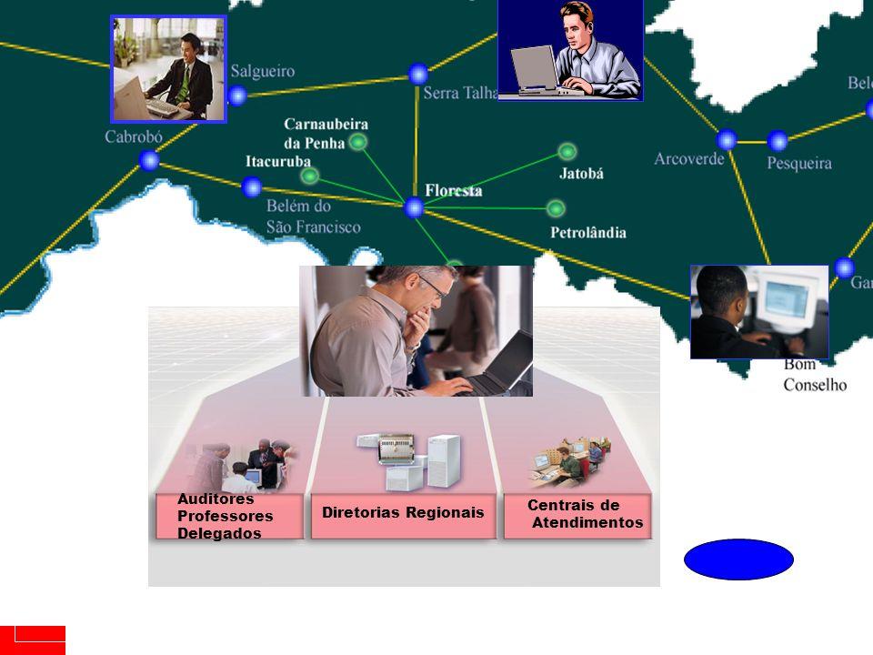 ABRANGÊNCIA GOVERNO DO ESTADO DE PERNAMBUCO SARE Projeto PE-MULTIDIGITAL 9 Centrais de Atendimentos Auditores Professores Delegados Diretorias Regionais