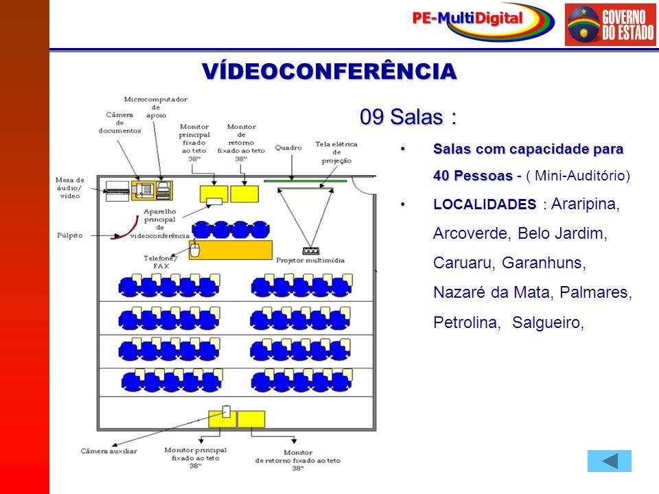 09 Salas : Salas com capacidade para 40 Pessoas -Salas com capacidade para 40 Pessoas - ( Mini-Auditório) :LOCALIDADES : Araripina, Arcoverde, Belo Jardim, Caruaru, Garanhuns, Nazaré da Mata, Palmares, Petrolina, Salgueiro, VÍDEOCONFERÊNCIA