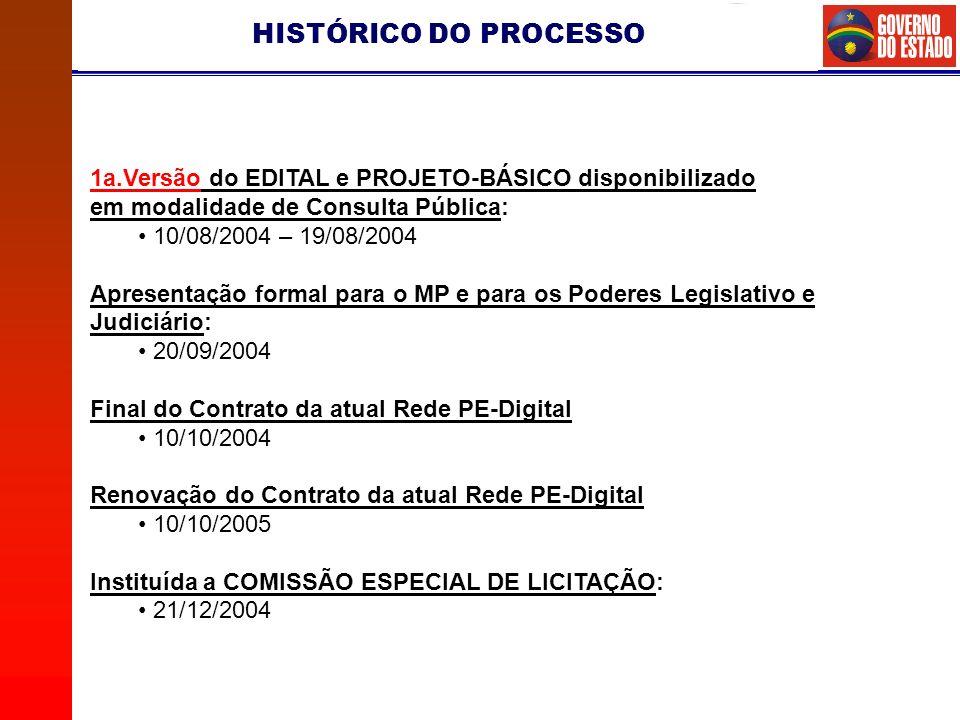 1a.Versão do EDITAL e PROJETO-BÁSICO disponibilizado em modalidade de Consulta Pública: 10/08/2004 – 19/08/2004 Apresentação formal para o MP e para os Poderes Legislativo e Judiciário: 20/09/2004 Final do Contrato da atual Rede PE-Digital 10/10/2004 Renovação do Contrato da atual Rede PE-Digital 10/10/2005 Instituída a COMISSÃO ESPECIAL DE LICITAÇÃO: 21/12/2004 HISTÓRICO DO PROCESSO