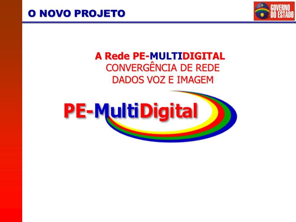 O NOVO PROJETO A Rede PE-MULTIDIGITAL CONVERGÊNCIA DE REDE DADOS VOZ E IMAGEM
