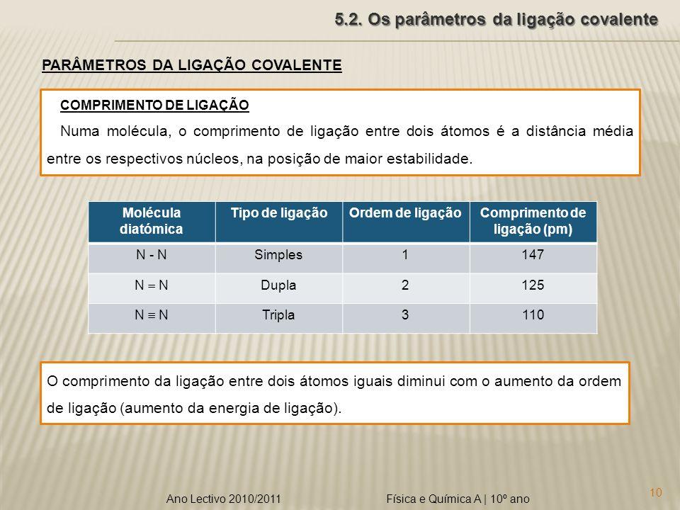 Física e Química A   10º ano 10 Ano Lectivo 2010/2011 5.2.