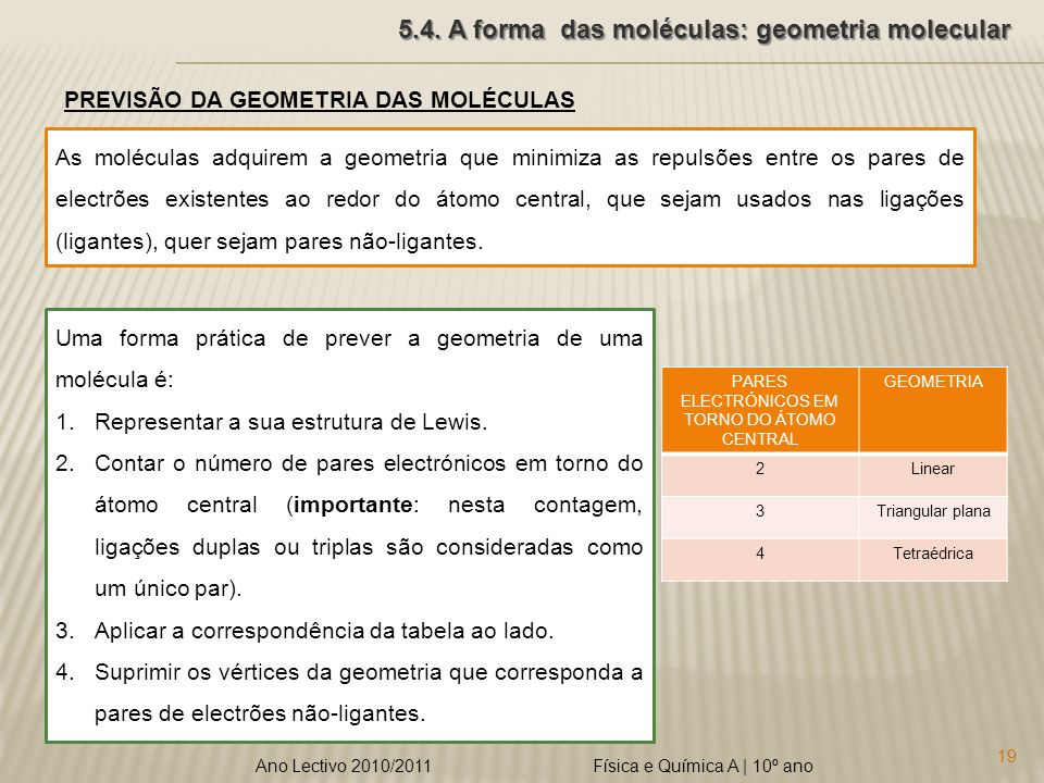 Física e Química A | 10º ano 19 Ano Lectivo 2010/2011 5.4. A forma das moléculas: geometria molecular PREVISÃO DA GEOMETRIA DAS MOLÉCULAS As moléculas