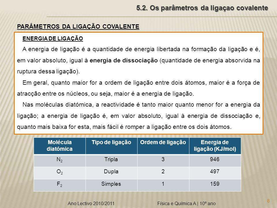 Física e Química A   10º ano 8 Ano Lectivo 2010/2011 5.2.