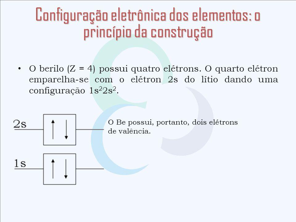 O berilo (Z = 4) possui quatro elétrons. O quarto elétron emparelha-se com o elétron 2s do lítio dando uma configuração 1s 2 2s 2. O Be possui, portan