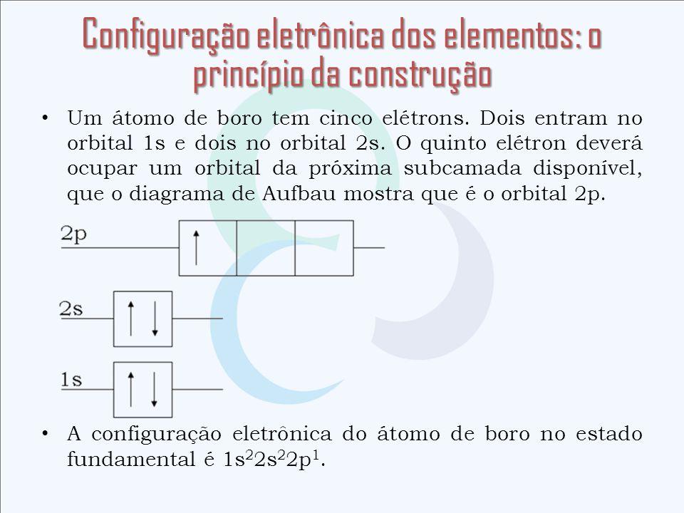 Um átomo de boro tem cinco elétrons. Dois entram no orbital 1s e dois no orbital 2s. O quinto elétron deverá ocupar um orbital da próxima subcamada di