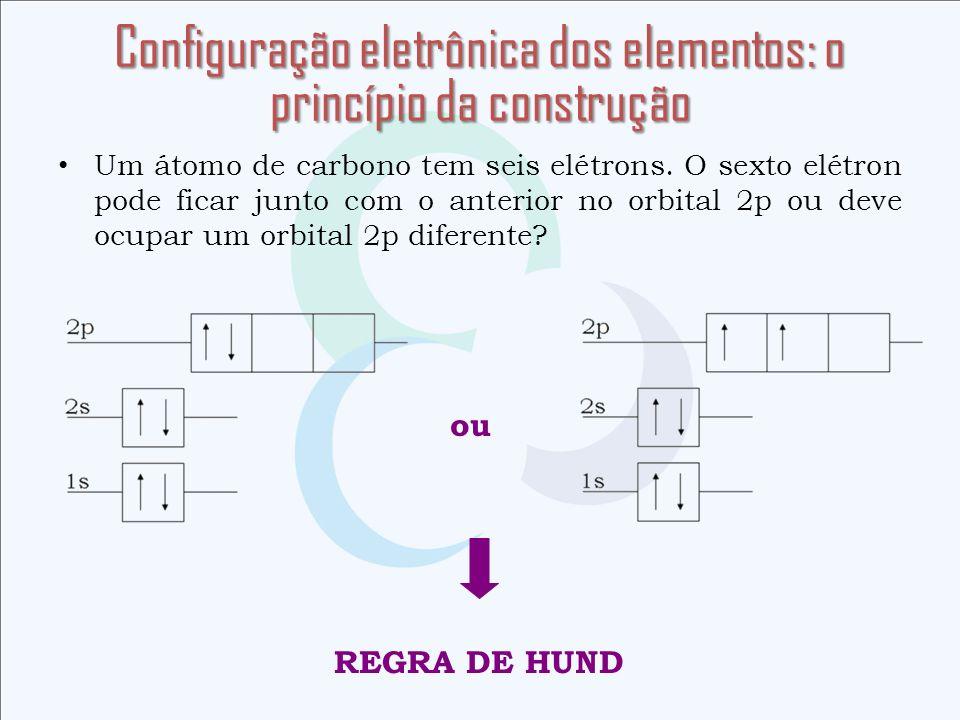Um átomo de carbono tem seis elétrons. O sexto elétron pode ficar junto com o anterior no orbital 2p ou deve ocupar um orbital 2p diferente? ou REGRA