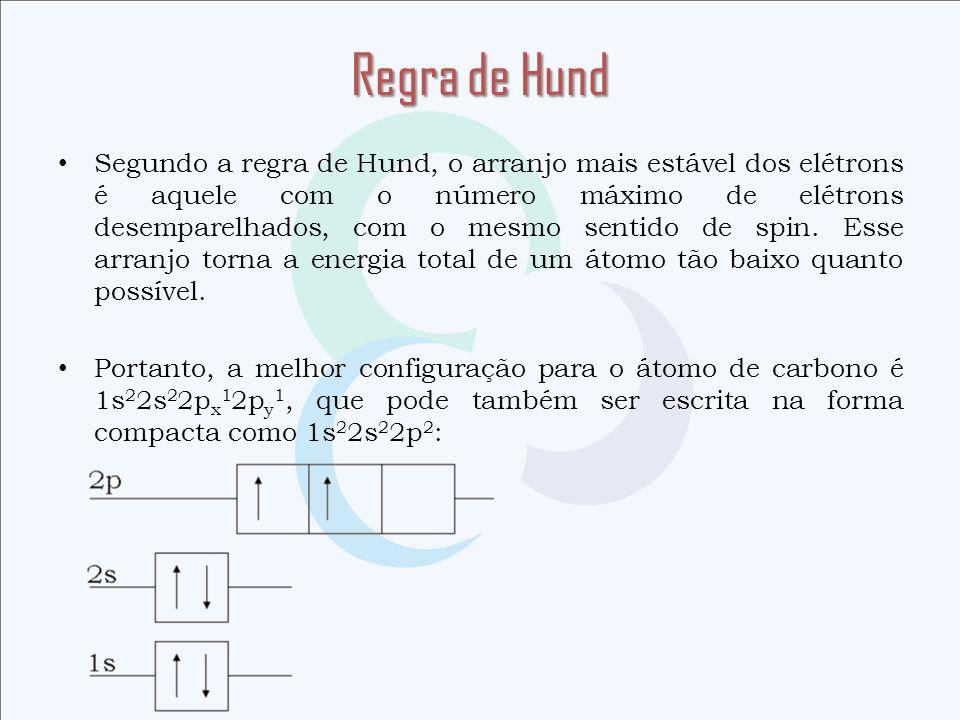Segundo a regra de Hund, o arranjo mais estável dos elétrons é aquele com o número máximo de elétrons desemparelhados, com o mesmo sentido de spin. Es