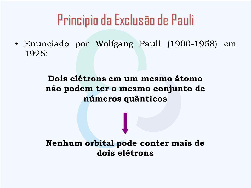 Enunciado por Wolfgang Pauli (1900-1958) em 1925: Principio da Exclusão de Pauli Enunciado por Wolfgang Pauli (1900-1958) em 1925: Principio da Exclus