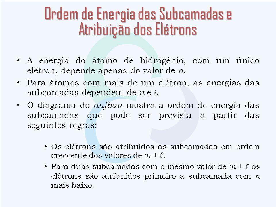 A energia do átomo de hidrogênio, com um único elétron, depende apenas do valor de n. Para átomos com mais de um elétron, as energias das subcamadas d