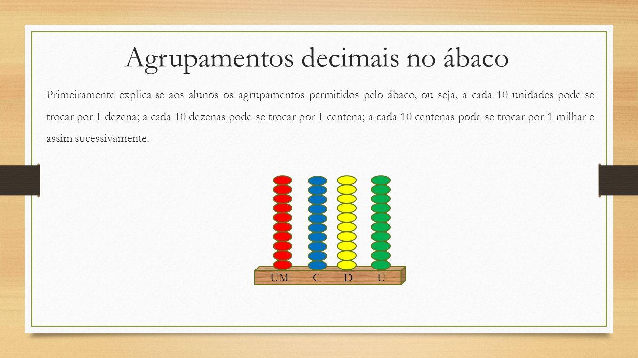 Agrupamentos decimais no ábaco Primeiramente explica-se aos alunos os agrupamentos permitidos pelo ábaco, ou seja, a cada 10 unidades pode-se trocar p